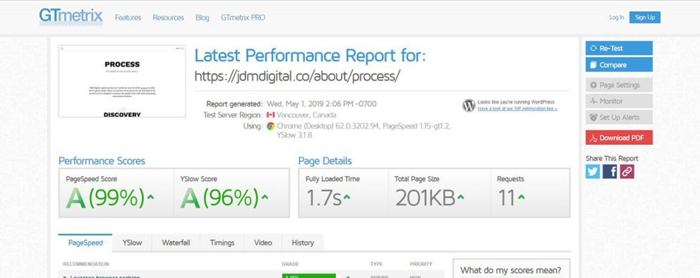 7 Critical Website Tests for Performance & Accessibility